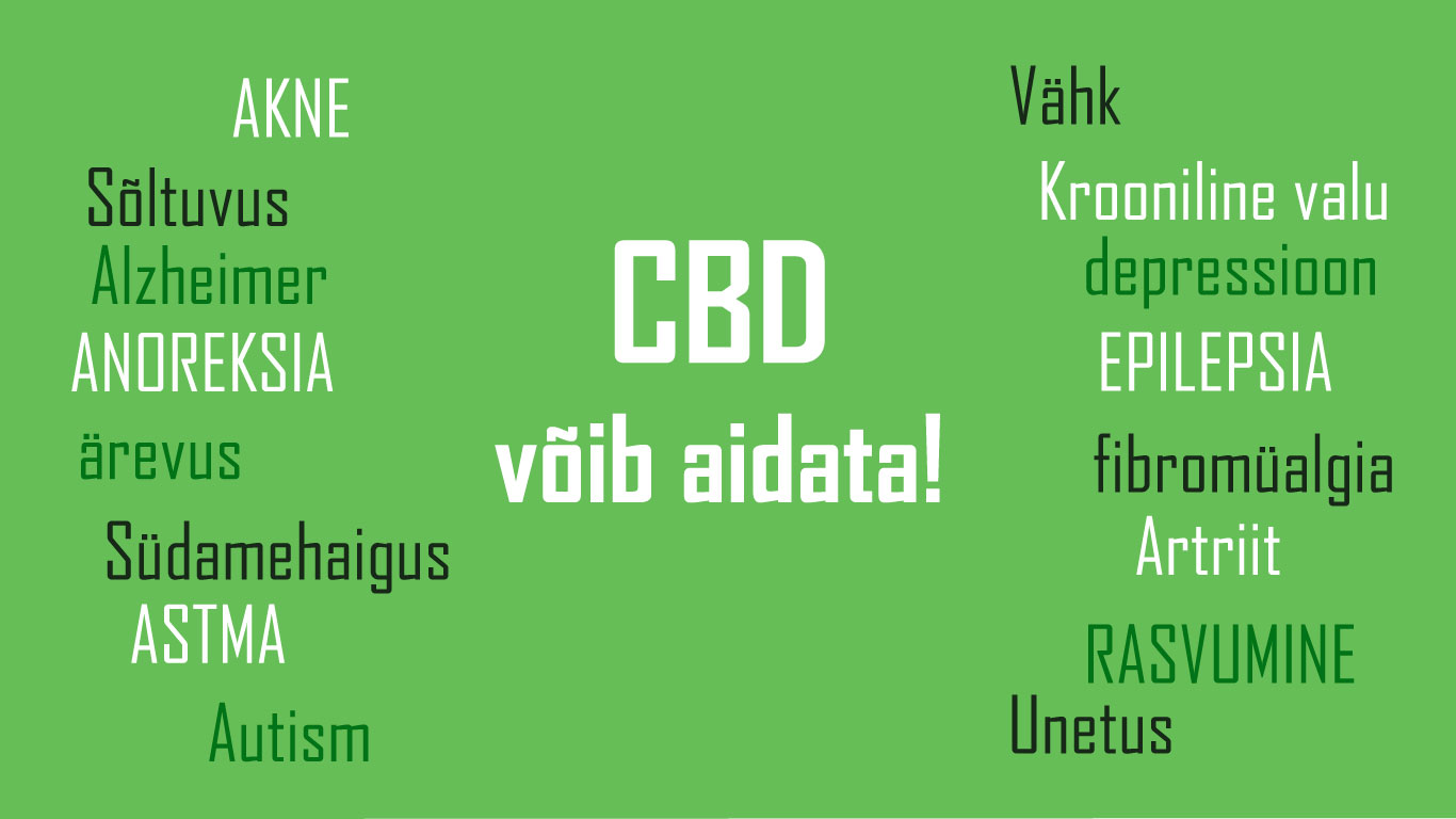 16 haigussümptomit mille puhul CBD õli võib aidata